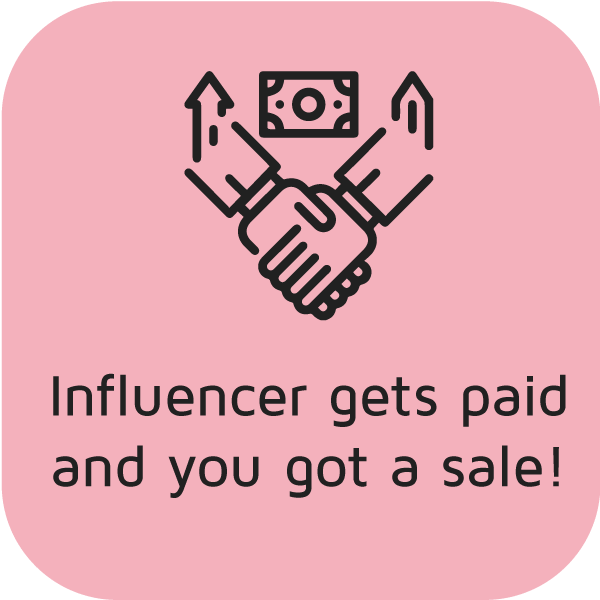 Influencer gets paid and you got a sale ConfirmPlusChop Icon