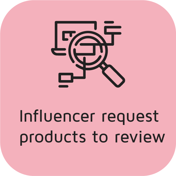 Influencer Request products to review