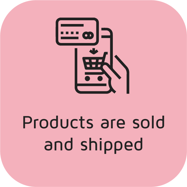 Products are sold and shipped ConfirmPlusChop Icon